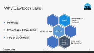 hyperledger-sawtooth-lake-intels-oss-contribution-to-enterprise-blockchain-8-638
